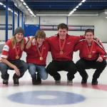 juniors champions suisse lnb 2007