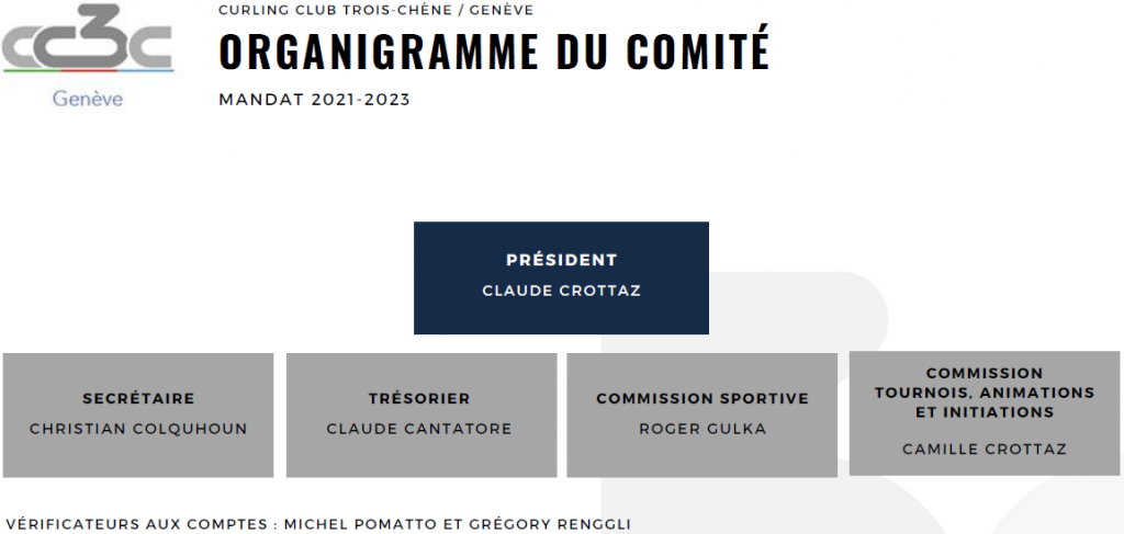 comite cc3c genève 2021 2022 2023